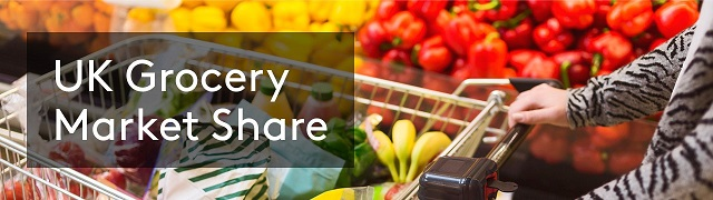 Kantar latest  –  Hottest day fails to rally grocery sales